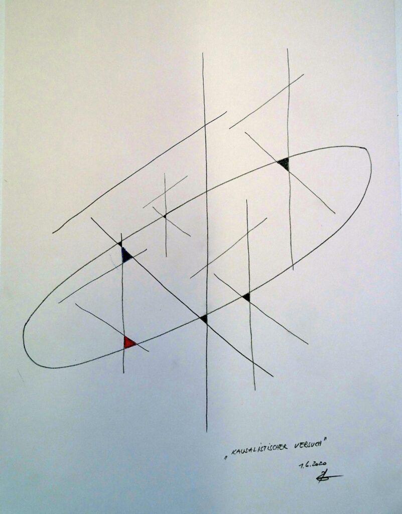 """""""Kausalistischer Versuch"""", Bleistift/Öl, Papier, 40x60; 2020"""